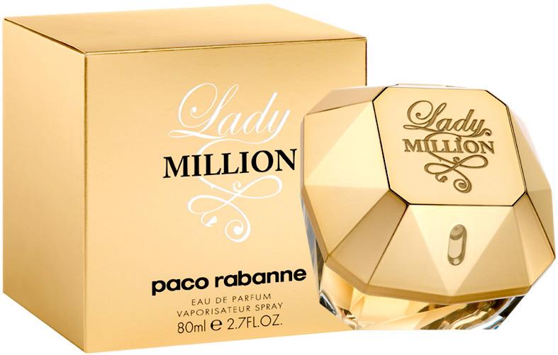 маркови парфюми